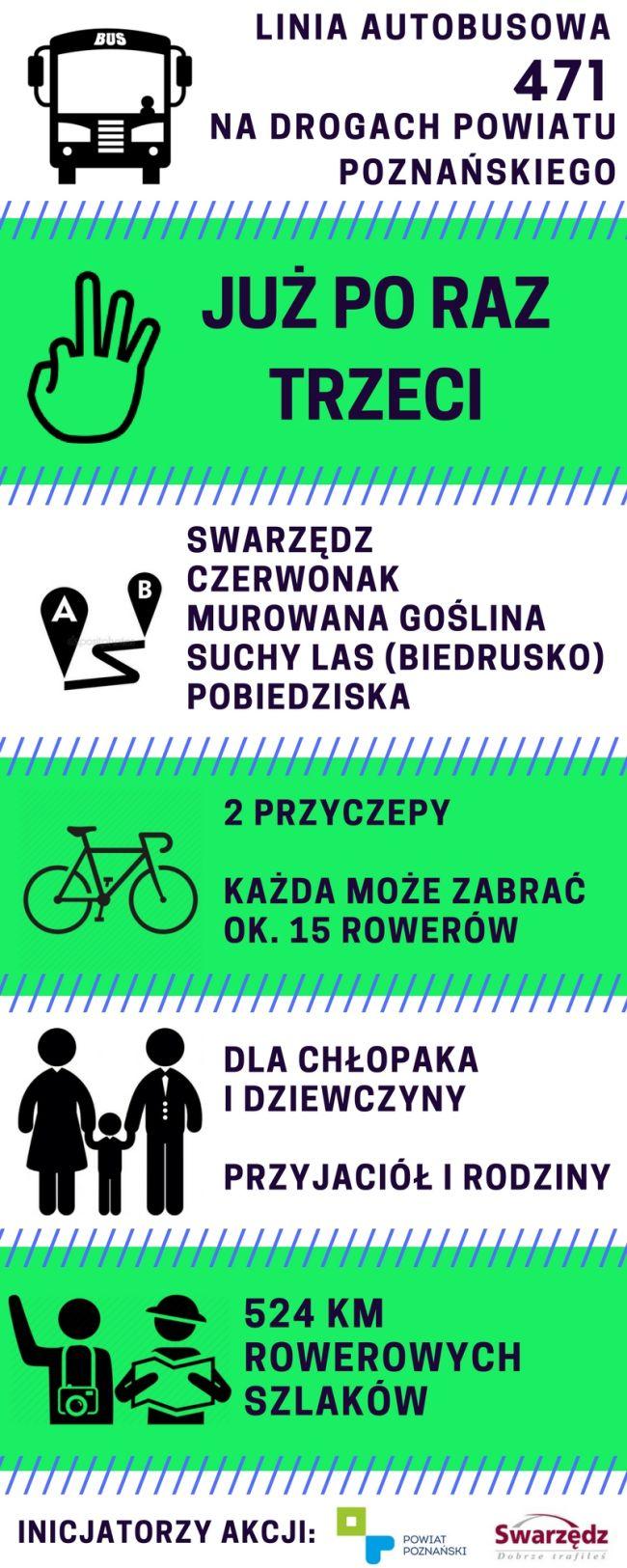 Linia_471_infografika