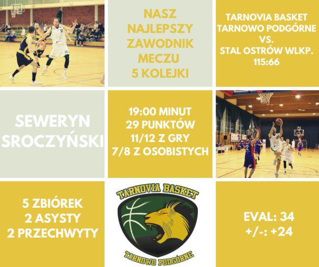 tarnovia mecz koszykówki statystyki
